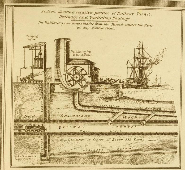 Вентиляционная и дренажная система Туннеля Мерзи